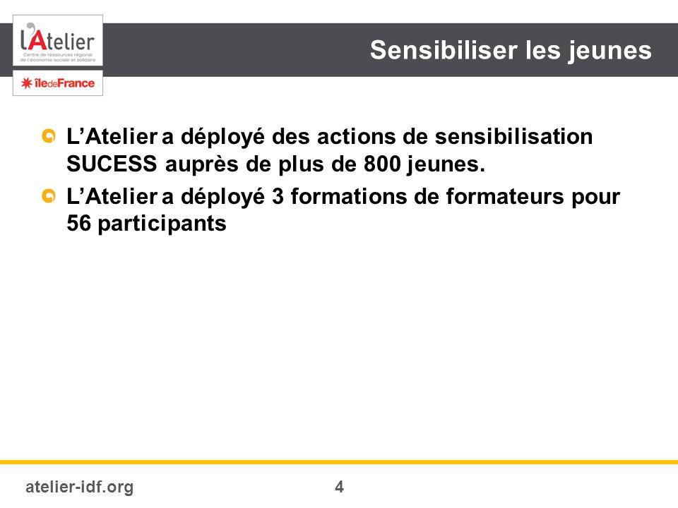 atelier-idf.org5 Accueillir et soutenir les entrepreneurs sociaux L Atelier est le pôle d expertises de la création d activités sociales et solidaires en Ile-de-France.