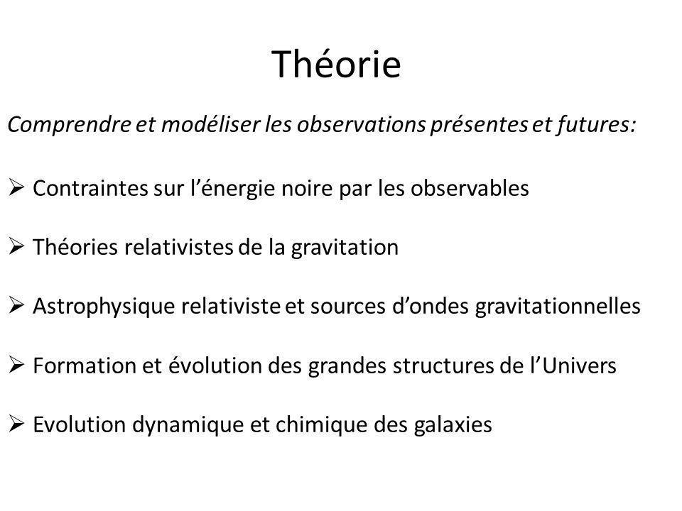 Théorie Comprendre et modéliser les observations présentes et futures:  Contraintes sur l'énergie noire par les observables  Théories relativistes d