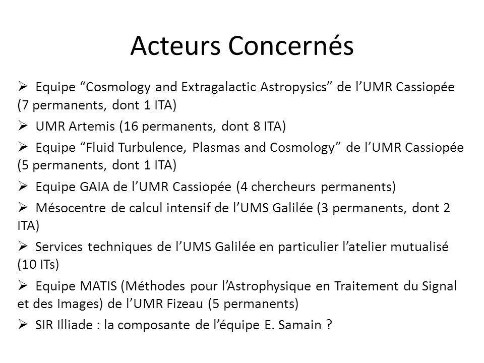 "Acteurs Concernés  Equipe ""Cosmology and Extragalactic Astropysics"" de l'UMR Cassiopée (7 permanents, dont 1 ITA)  UMR Artemis (16 permanents, dont"