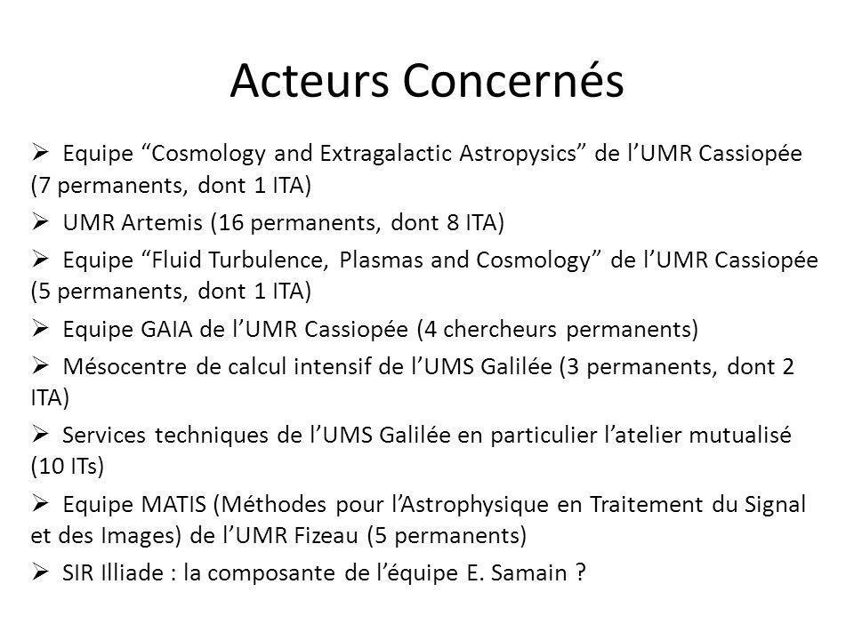 Acteurs Concernés  Equipe Cosmology and Extragalactic Astropysics de l'UMR Cassiopée (7 permanents, dont 1 ITA)  UMR Artemis (16 permanents, dont 8 ITA)  Equipe Fluid Turbulence, Plasmas and Cosmology de l'UMR Cassiopée (5 permanents, dont 1 ITA)  Equipe GAIA de l'UMR Cassiopée (4 chercheurs permanents)  Mésocentre de calcul intensif de l'UMS Galilée (3 permanents, dont 2 ITA)  Services techniques de l'UMS Galilée en particulier l'atelier mutualisé (10 ITs)  Equipe MATIS (Méthodes pour l'Astrophysique en Traitement du Signal et des Images) de l'UMR Fizeau (5 permanents)  SIR Illiade : la composante de l'équipe E.