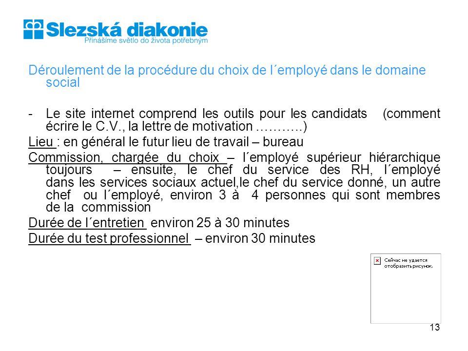Déroulement de la procédure du choix de l´employé dans le domaine social -Le site internet comprend les outils pour les candidats (comment écrire le C