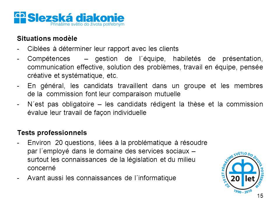 Situations modèle -Ciblées à déterminer leur rapport avec les clients -Compétences – gestion de l´équipe, habiletés de présentation, communication eff