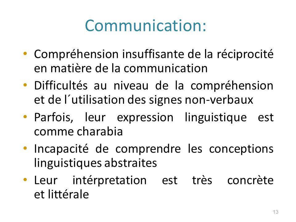 Communication: Compréhension insuffisante de la réciprocité en matière de la communication Difficultés au niveau de la compréhension et de l´utilisation des signes non-verbaux Parfois, leur expression linguistique est comme charabia Incapacité de comprendre les conceptions linguistiques abstraites Leur intérpretation est très concrète et littérale 13