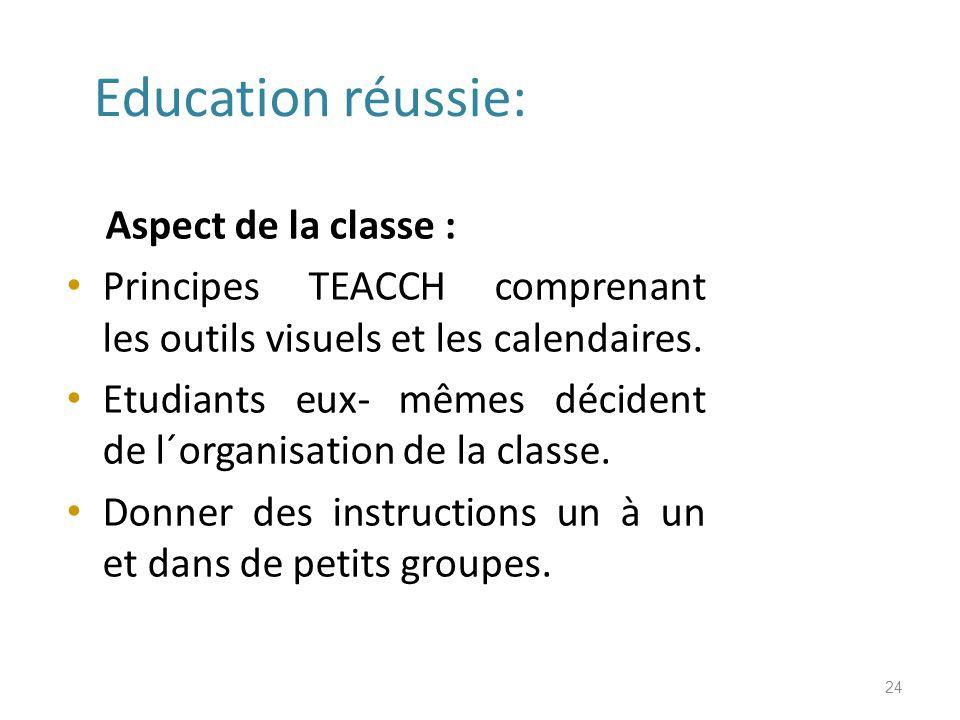 Education réussie: Aspect de la classe : Principes TEACCH comprenant les outils visuels et les calendaires.