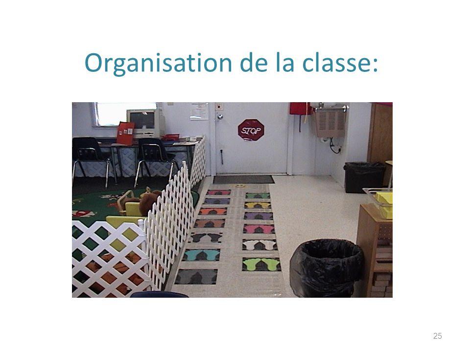Organisation de la classe: 25
