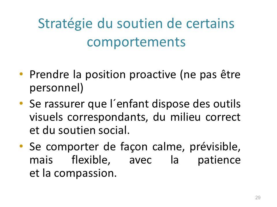 Stratégie du soutien de certains comportements Prendre la position proactive (ne pas être personnel) Se rassurer que l´enfant dispose des outils visuels correspondants, du milieu correct et du soutien social.