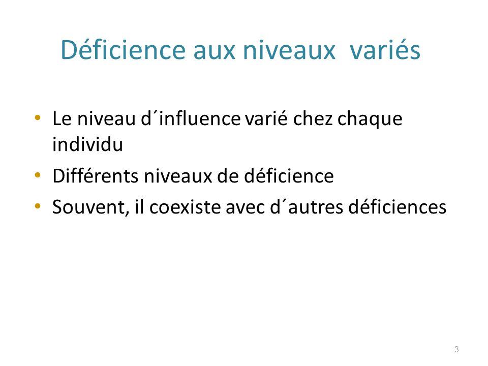 Déficience aux niveaux variés Le niveau d´influence varié chez chaque individu Différents niveaux de déficience Souvent, il coexiste avec d´autres déficiences 3