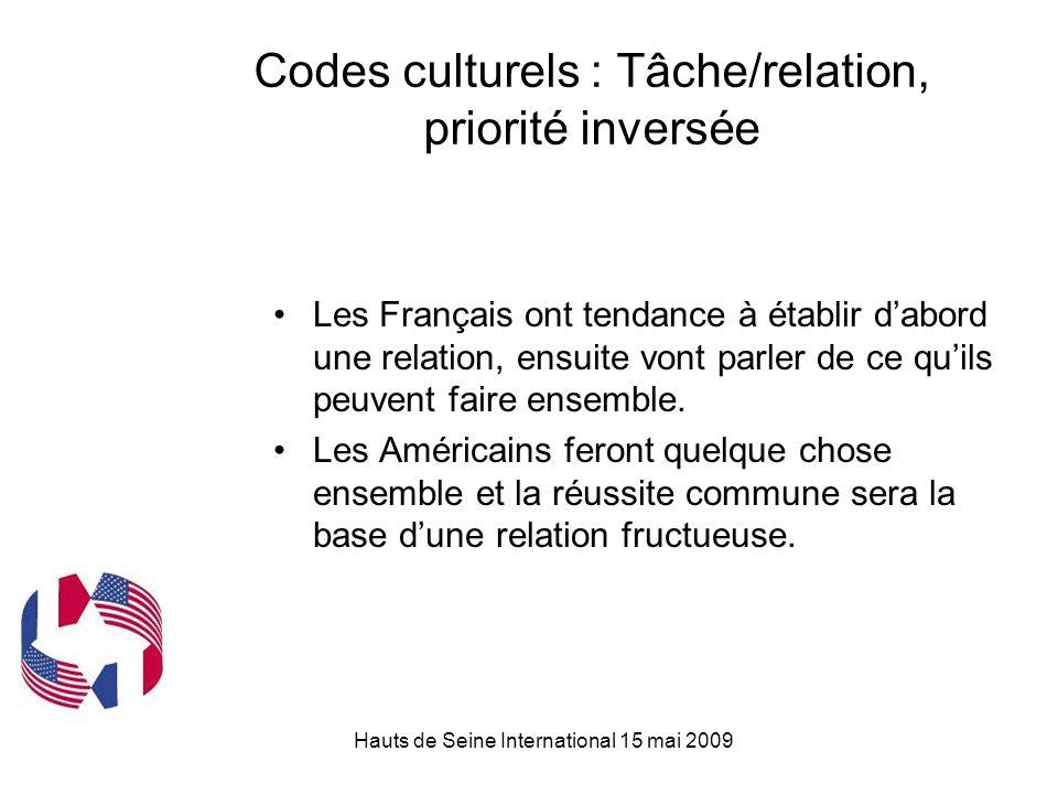 Hauts de Seine International 15 mai 2009 Codes culturels : Tâche/relation, priorité inversée Les Français ont tendance à établir d'abord une relation, ensuite vont parler de ce qu'ils peuvent faire ensemble.