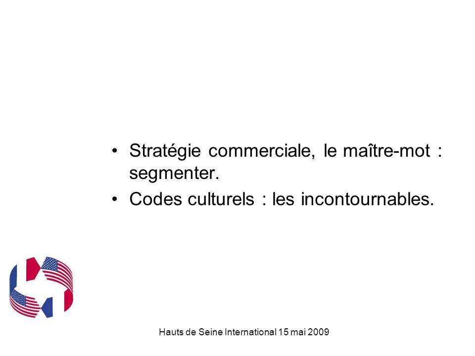 Hauts de Seine International 15 mai 2009 Stratégie commerciale, le maître-mot : segmenter.
