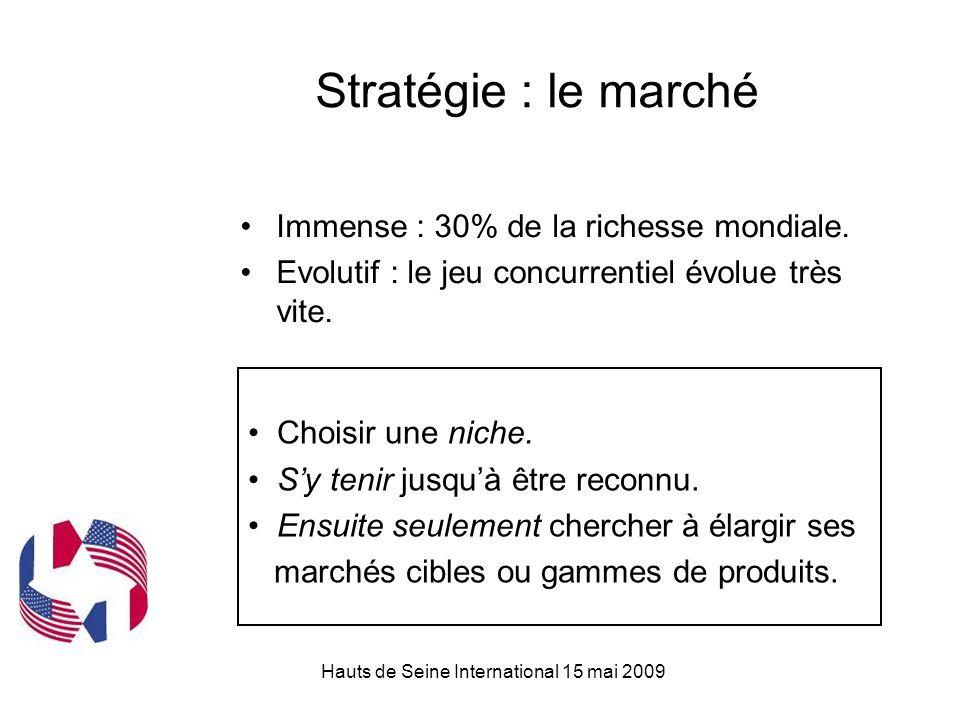 Hauts de Seine International 15 mai 2009 Stratégie : le marché Immense : 30% de la richesse mondiale.