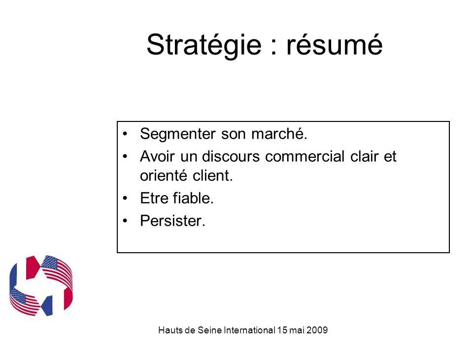 Hauts de Seine International 15 mai 2009 Stratégie : résumé Segmenter son marché.