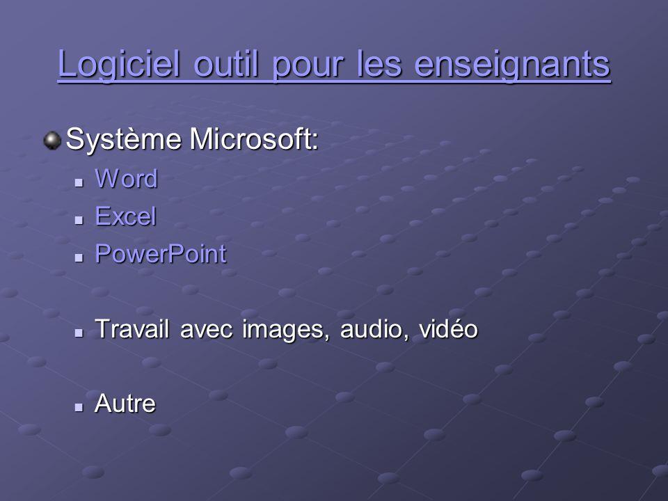 Logiciel outil pour les enseignants Système Microsoft: Word Word Excel Excel PowerPoint PowerPoint Travail avec images, audio, vidéo Travail avec images, audio, vidéo Autre Autre