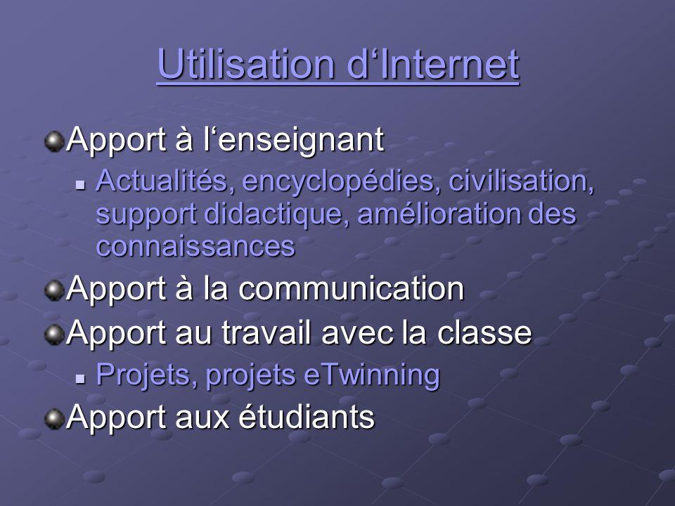 Utilisation d'Internet Apport à l'enseignant Actualités, encyclopédies, civilisation, support didactique, amélioration des connaissances Actualités, e