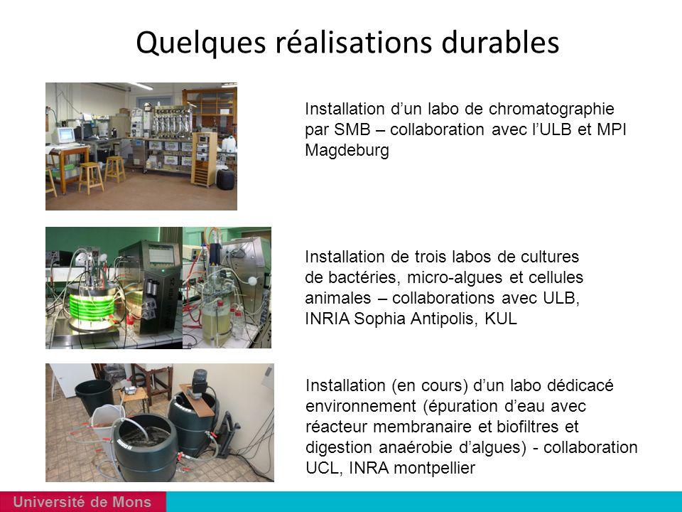 Université de Mons Quelques réalisations durables Installation d'un labo de chromatographie par SMB – collaboration avec l'ULB et MPI Magdeburg Instal