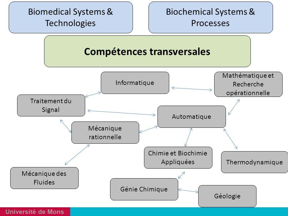Université de Mons Biomedical Systems & Technologies Biochemical Systems & Processes Compétences transversales Traitement du Signal Mécanique rationne