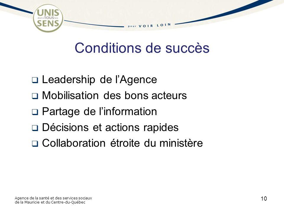 Agence de la santé et des services sociaux de la Mauricie et du Centre-du-Québec Conditions de succès  Leadership de l'Agence  Mobilisation des bons acteurs  Partage de l'information  Décisions et actions rapides  Collaboration étroite du ministère 10