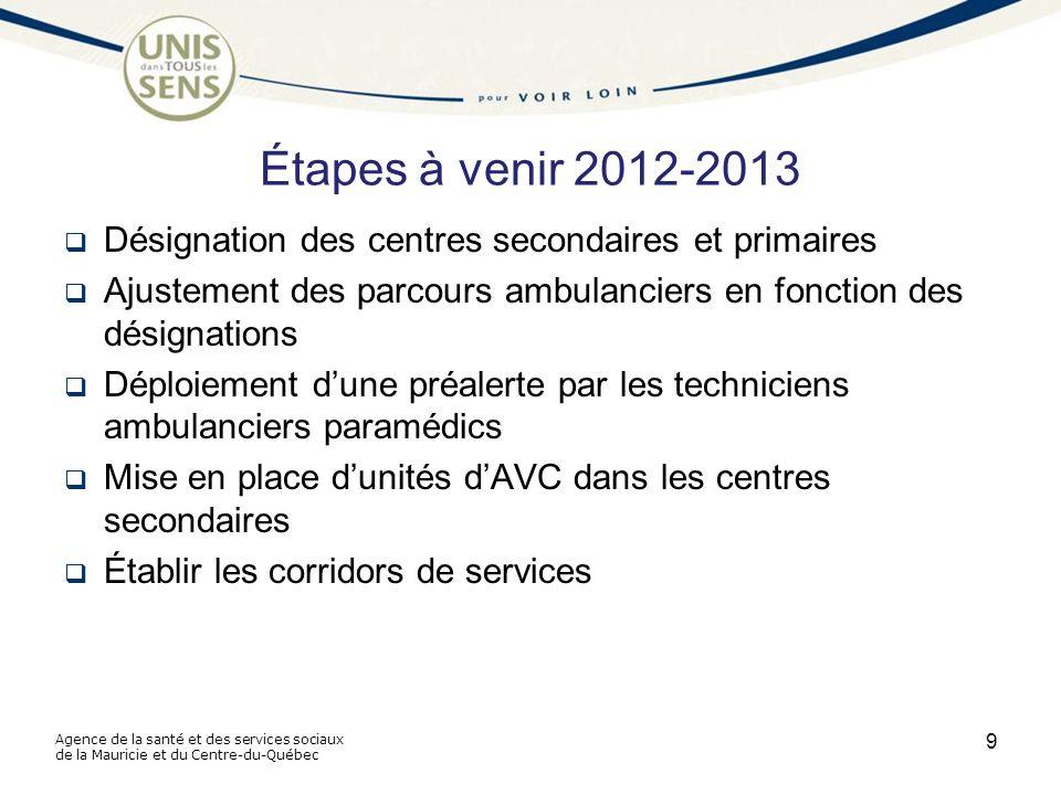 Agence de la santé et des services sociaux de la Mauricie et du Centre-du-Québec Étapes à venir 2012-2013  Désignation des centres secondaires et primaires  Ajustement des parcours ambulanciers en fonction des désignations  Déploiement d'une préalerte par les techniciens ambulanciers paramédics  Mise en place d'unités d'AVC dans les centres secondaires  Établir les corridors de services 9