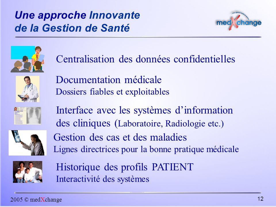 2005 © medXchange 12 Une approche Innovante de la Gestion de Santé Centralisation des données confidentielles Documentation médicale Dossiers fiables