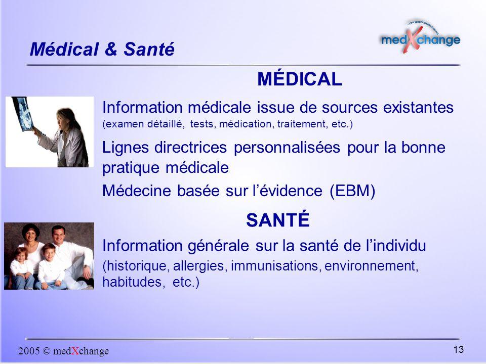 2005 © medXchange 13 Médical & Santé SANTÉ Information générale sur la santé de l'individu (historique, allergies, immunisations, environnement, habit