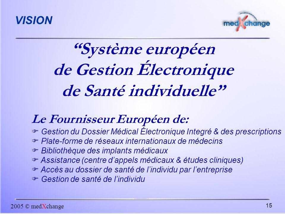 2005 © medXchange 15 VISION Le Fournisseur Européen de:  Gestion du Dossier Médical Électronique Integré & des prescriptions  Plate-forme de réseaux