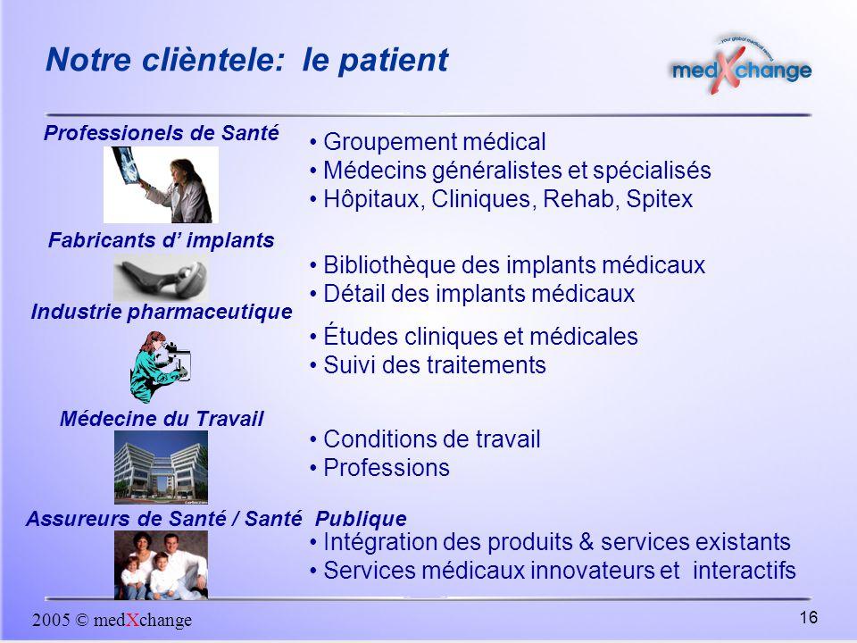 2005 © medXchange 16 Notre clièntele:le patient Assureurs de Santé / Santé Publique Intégration des produits & services existants Services médicaux in