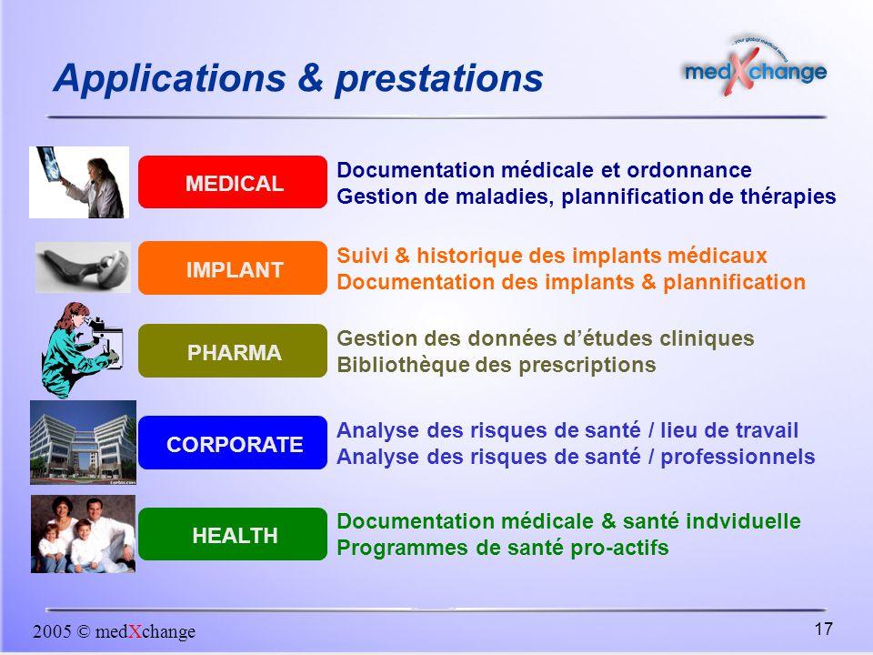 2005 © medXchange 17 CORPORATE Analyse des risques de santé / lieu de travail Analyse des risques de santé / professionnels Suivi & historique des imp