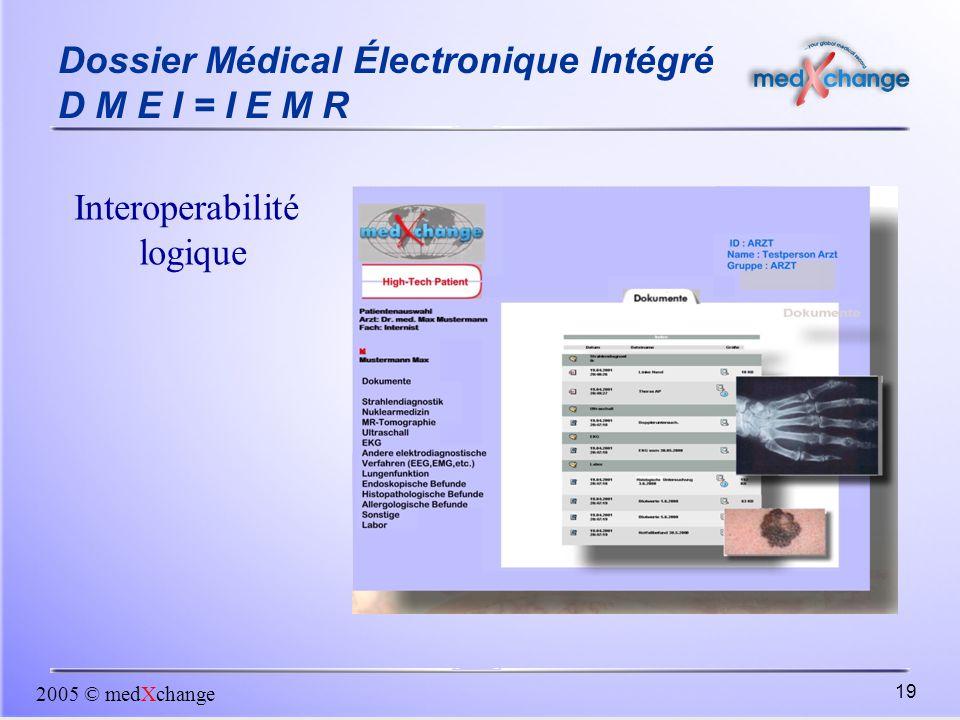2005 © medXchange 19 Dossier Médical Électronique Intégré D M E I = I E M R Interoperabilité logique
