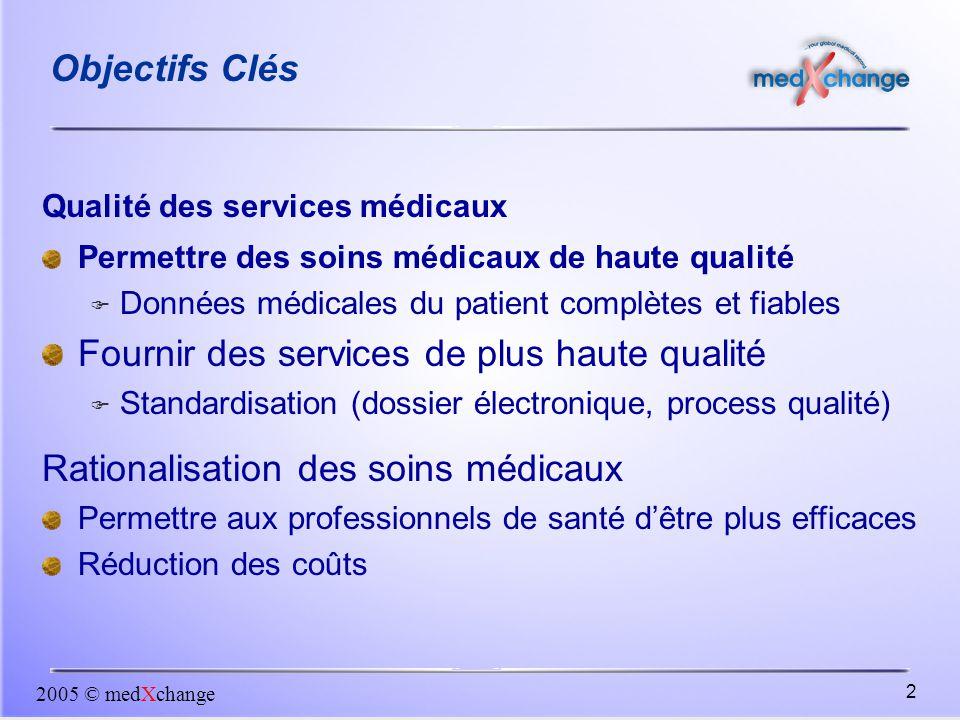 2005 © medXchange 2 Objectifs Clés Qualité des services médicaux Permettre des soins médicaux de haute qualité  Données médicales du patient complète