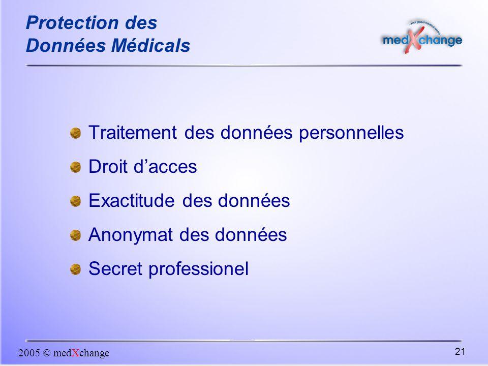 2005 © medXchange 21 Protection des Données Médicals Traitement des données personnelles Droit d'acces Exactitude des données Anonymat des données Sec
