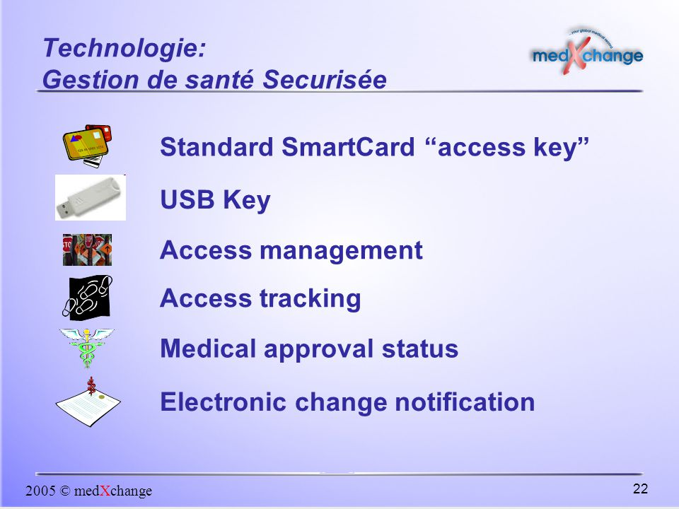 2005 © medXchange 22 Technologie: Gestion de santé Securisée Standard SmartCard access key USB Key Access tracking Access management Medical approval status Electronic change notification