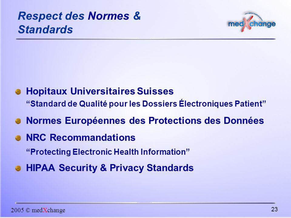 """2005 © medXchange 23 Respect des Normes & Standards Hopitaux Universitaires Suisses """"Standard de Qualité pour les Dossiers Électroniques Patient"""" Norm"""