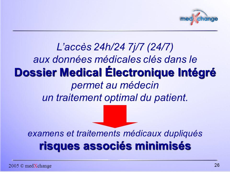 2005 © medXchange 26 L'accès 24h/24 7j/7 (24/7) aux données médicales clés dans le Dossier Medical Électronique Intégré permet au médecin un traitemen