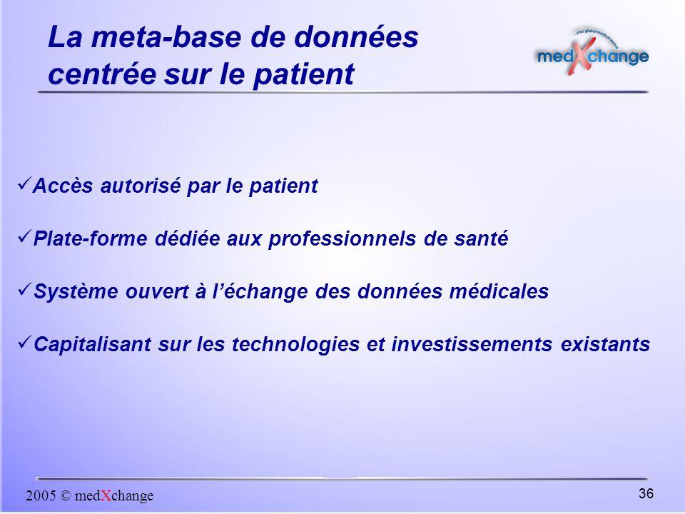 2005 © medXchange 36 Accès autorisé par le patient Plate-forme dédiée aux professionnels de santé Système ouvert à l'échange des données médicales Cap