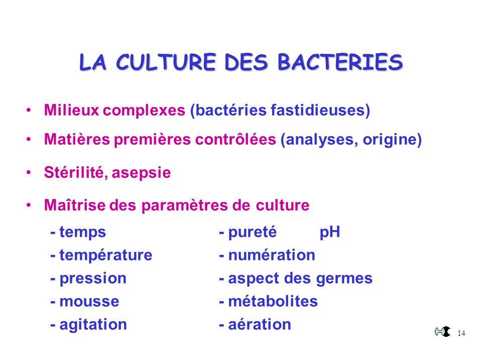 14 LA CULTURE DES BACTERIES Milieux complexes (bactéries fastidieuses) Matières premières contrôlées (analyses, origine) Stérilité, asepsie Maîtrise d