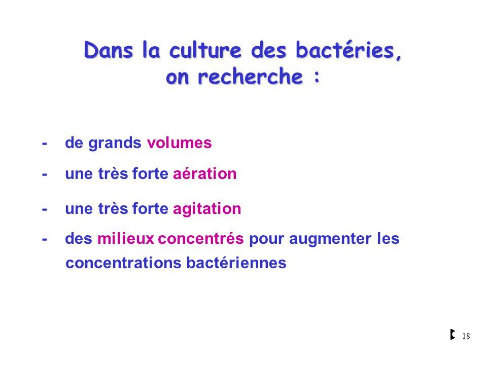 18 Dans la culture des bactéries, on recherche : - de grands volumes - une très forte aération - une très forte agitation - des milieux concentrés pou