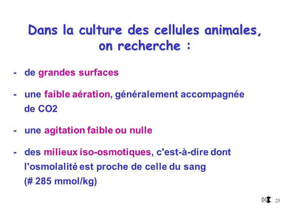23 Dans la culture des cellules animales, on recherche : - de grandes surfaces - une faible aération, généralement accompagnée de CO2 - une agitation
