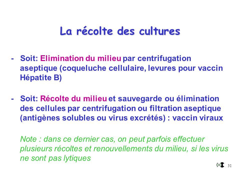 31 La récolte des cultures - Soit: Elimination du milieu par centrifugation aseptique (coqueluche cellulaire, levures pour vaccin Hépatite B) - Soit: