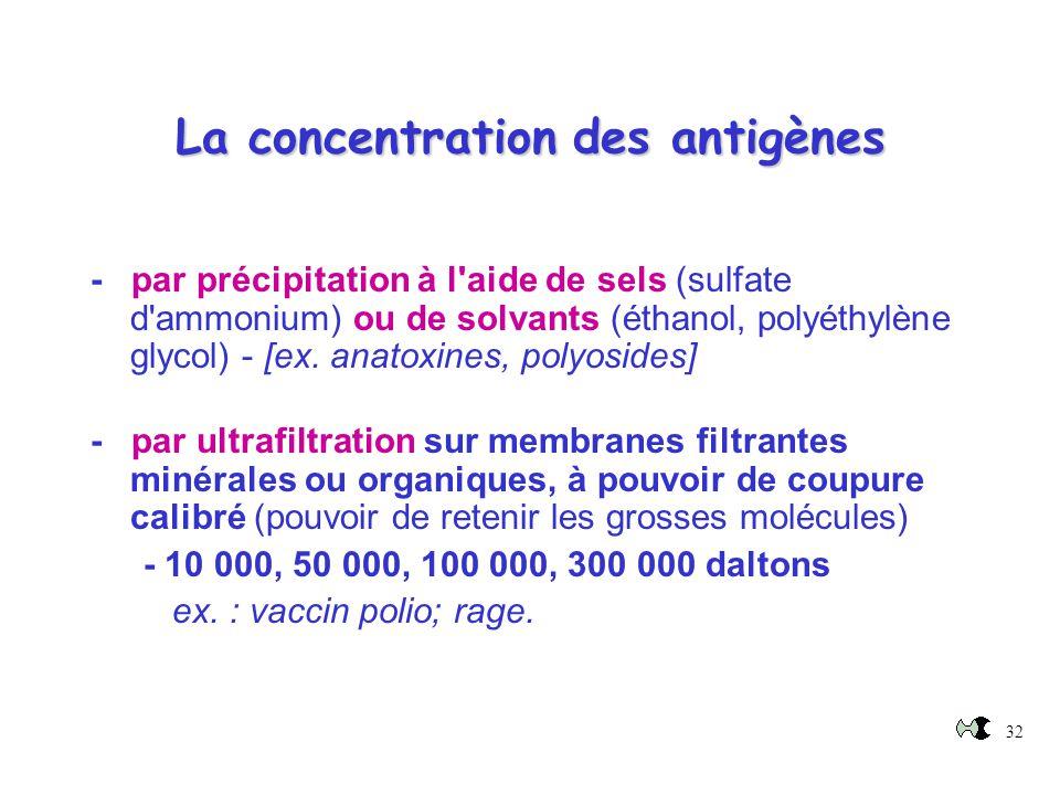 32 La concentration des antigènes - par précipitation à l'aide de sels (sulfate d'ammonium) ou de solvants (éthanol, polyéthylène glycol) - [ex. anato