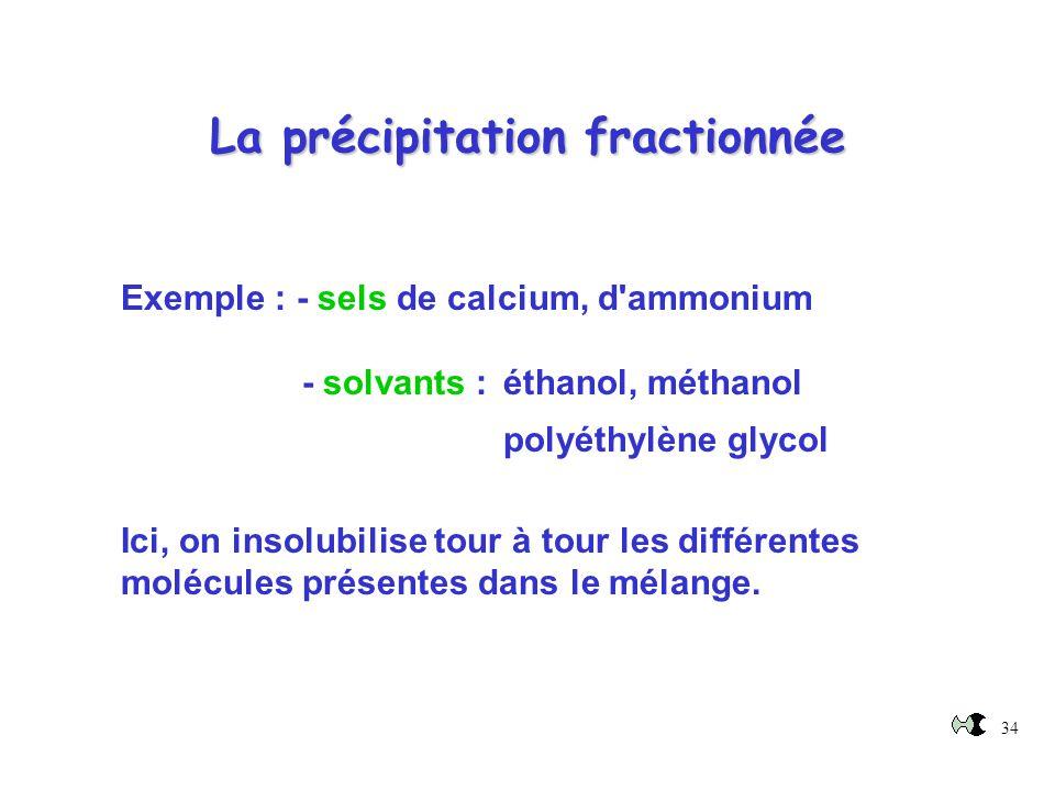 34 La précipitation fractionnée Exemple : - sels de calcium, d'ammonium - solvants : éthanol, méthanol polyéthylène glycol Ici, on insolubilise tour à