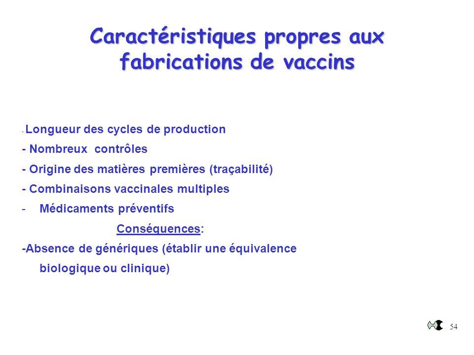 54 Caractéristiques propres aux fabrications de vaccins - Longueur des cycles de production - Nombreux contrôles - Origine des matières premières (tra