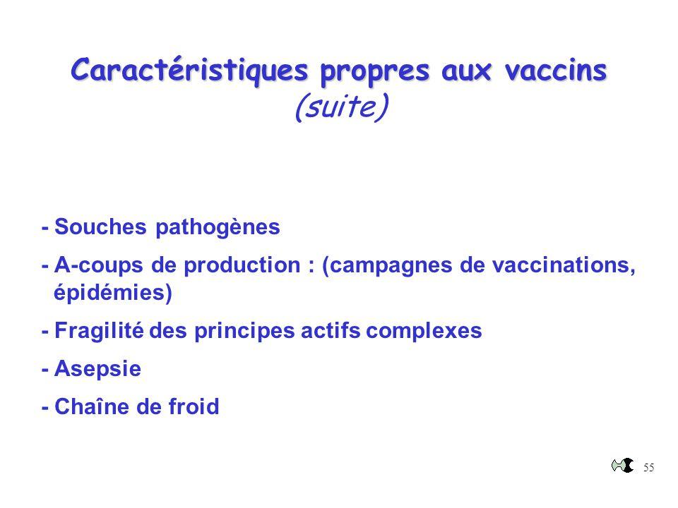 55 Caractéristiques propres aux vaccins Caractéristiques propres aux vaccins (suite) - Souches pathogènes - A-coups de production : (campagnes de vacc
