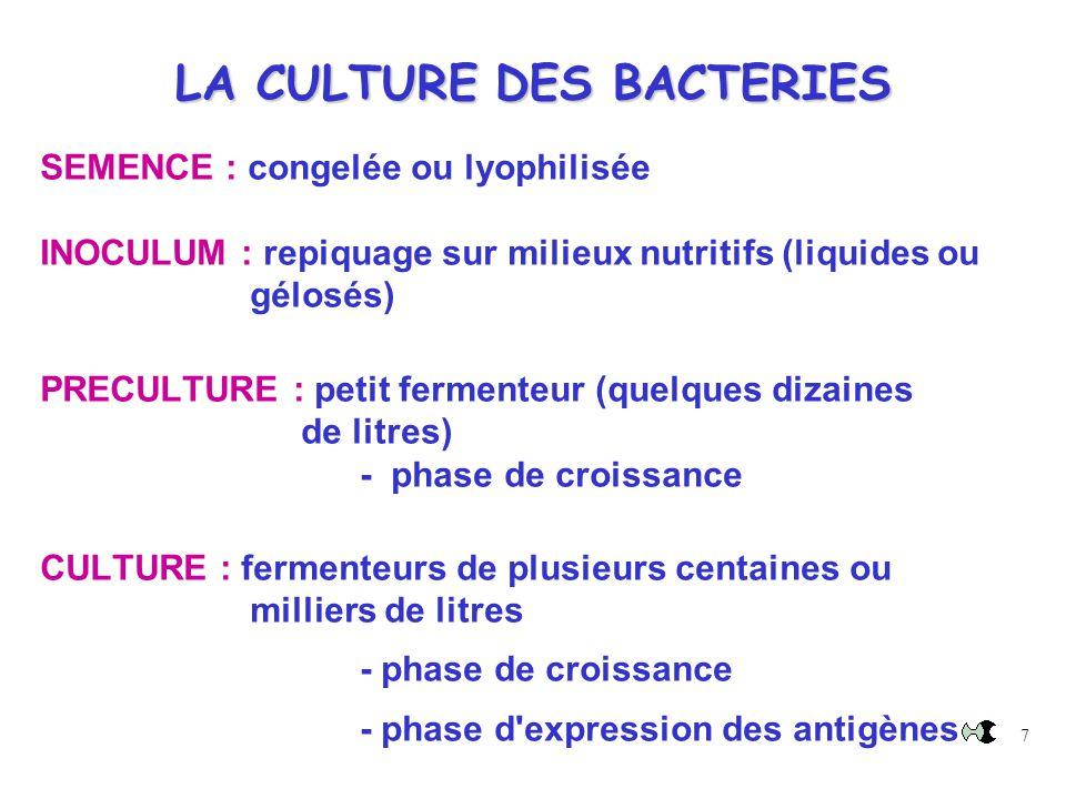 7 LA CULTURE DES BACTERIES SEMENCE : congelée ou lyophilisée INOCULUM : repiquage sur milieux nutritifs (liquides ou gélosés) PRECULTURE : petit ferme