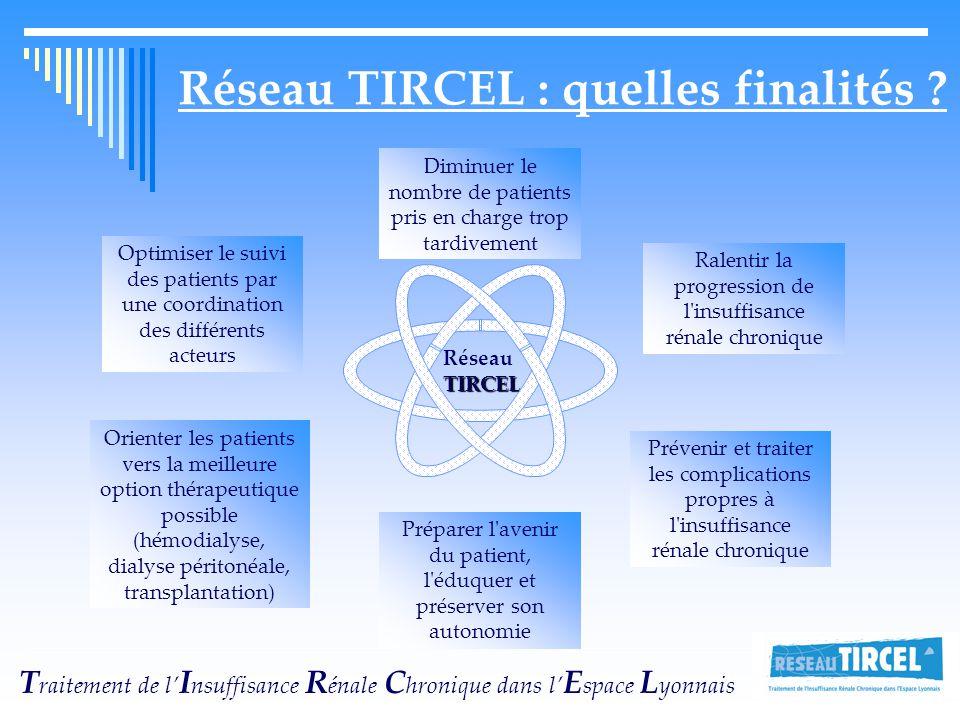 Réseau TIRCEL : quelles finalités .