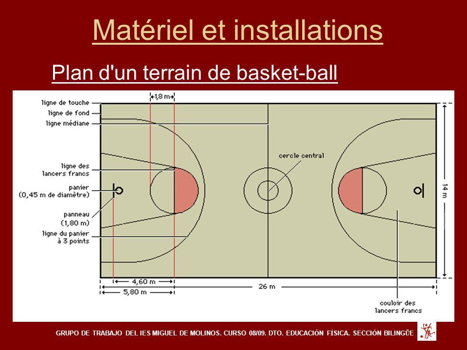 Matériel et installations Plan d'un terrain de basket-ball GRUPO DE TRABAJO DEL IES MIGUEL DE MOLINOS. CURSO 08/09. DTO. EDUCACI Ó N F Í SICA. SECCI Ó