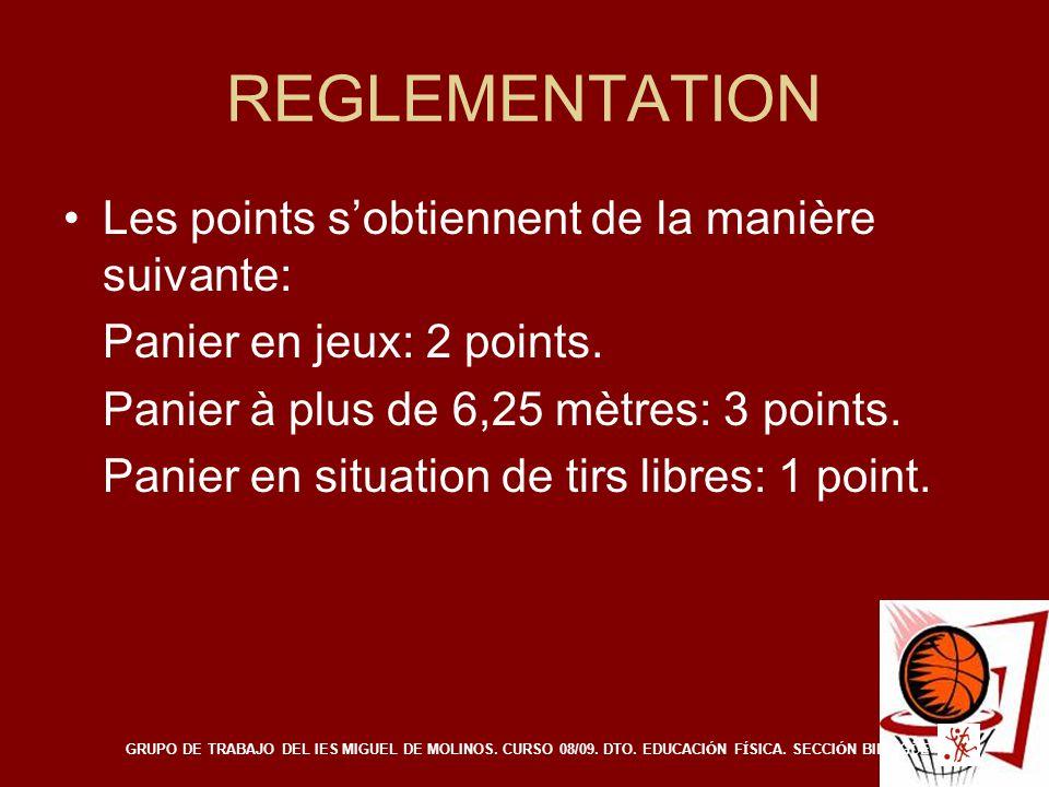 REGLEMENTATION Les points s'obtiennent de la manière suivante: Panier en jeux: 2 points. Panier à plus de 6,25 mètres: 3 points. Panier en situation d