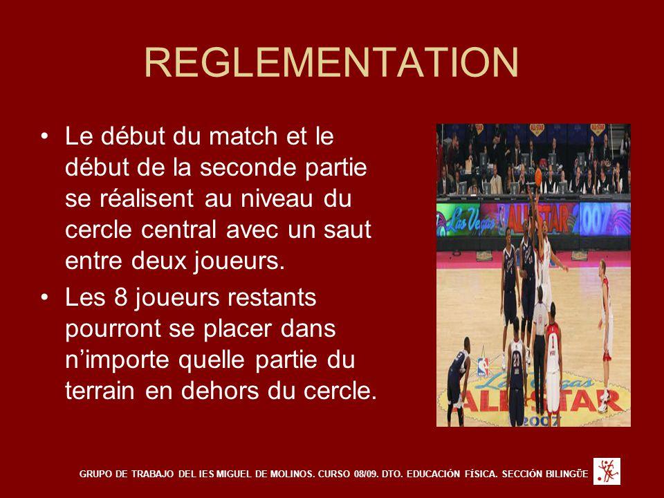 REGLEMENTATION Le début du match et le début de la seconde partie se réalisent au niveau du cercle central avec un saut entre deux joueurs. Les 8 joue