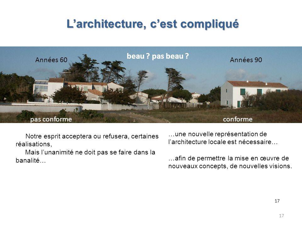 17 …une nouvelle représentation de l'architecture locale est nécessaire… …afin de permettre la mise en œuvre de nouveaux concepts, de nouvelles vision