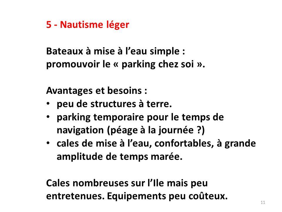 5 - Nautisme léger Bateaux à mise à l'eau simple : promouvoir le « parking chez soi ».