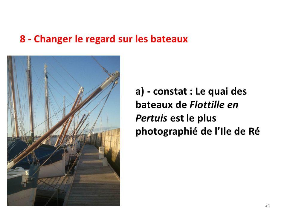a) - constat : Le quai des bateaux de Flottille en Pertuis est le plus photographié de l'Ile de Ré 24 8 - Changer le regard sur les bateaux