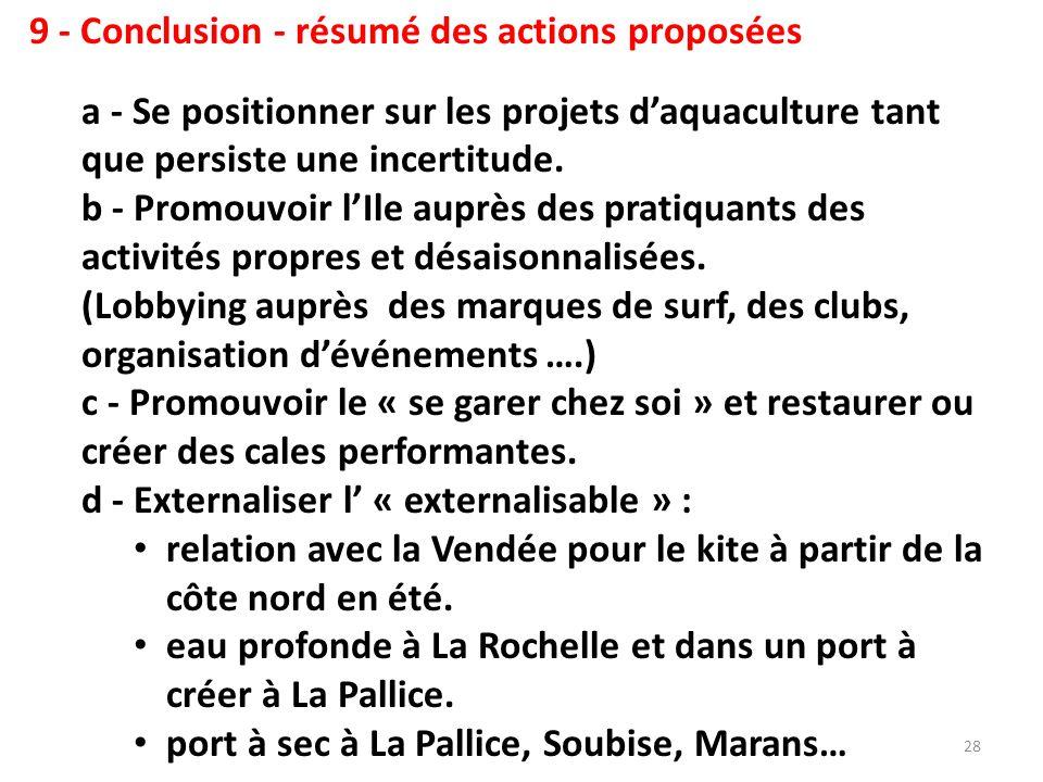 9 - Conclusion - résumé des actions proposées a - Se positionner sur les projets d'aquaculture tant que persiste une incertitude.